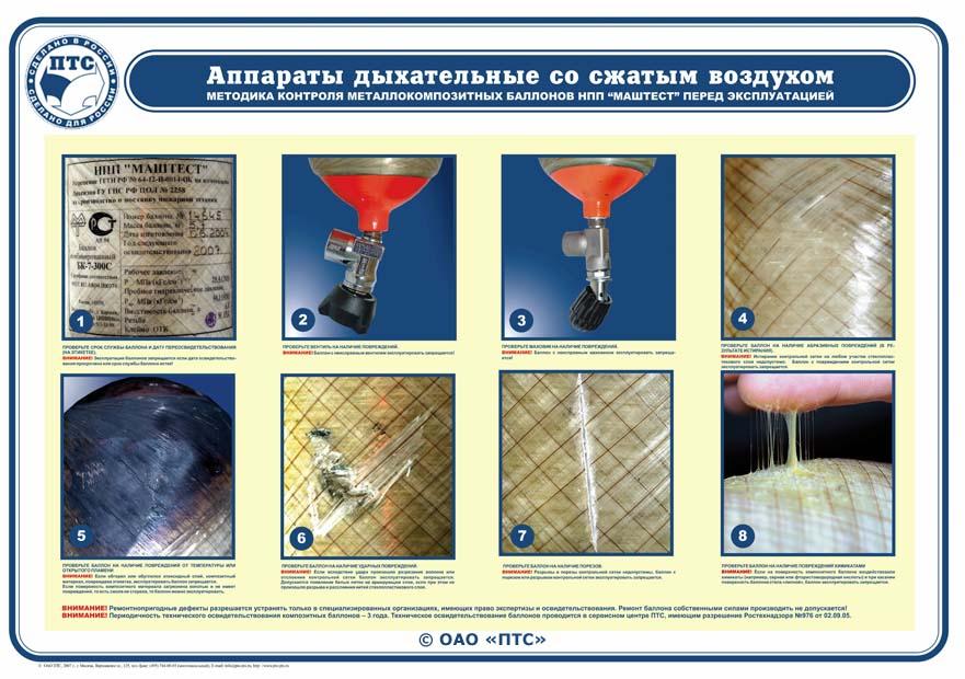 магазинов Санкт-Петербурга плакаты для печати на базу гдзс транспортная